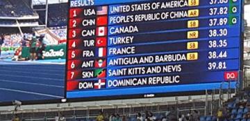 4x100m Bayrak Takımımızdan Türkiye Rekoru